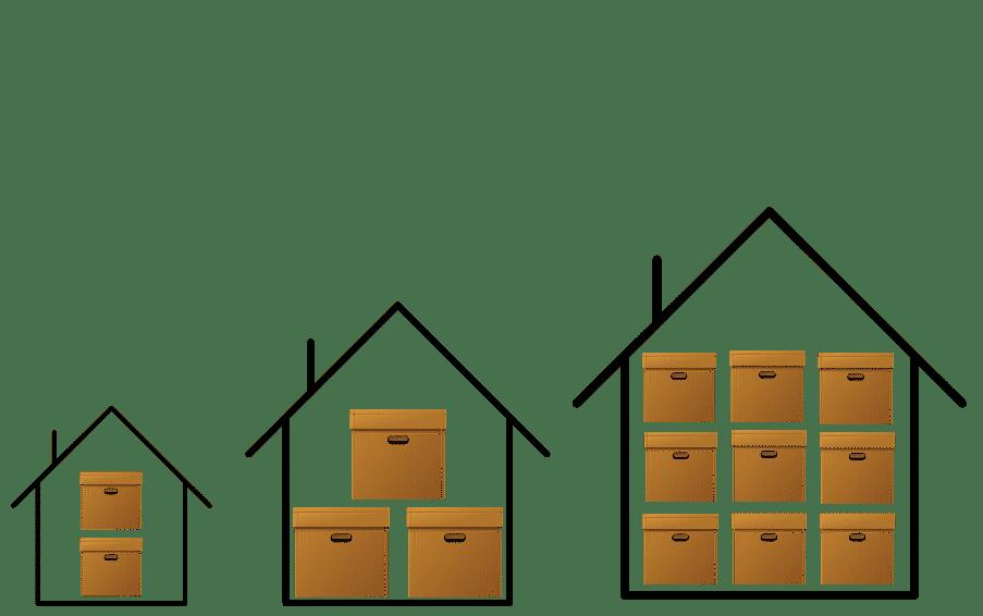 storage size representation